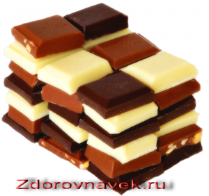 защищает кожу, появление морщин, шоколад, темный шоколад, предотвращает,  снижает риск,  онкологического  заболевания кожи, снижает давление